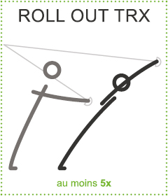 Roll out trx